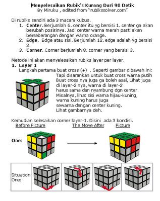 Trik Bermain Rubik
